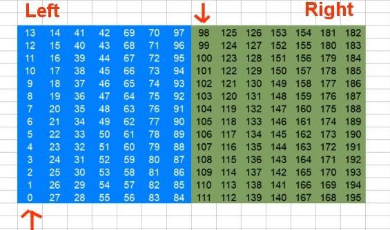 DIY Pixel Lab - Resolume VJ Software
